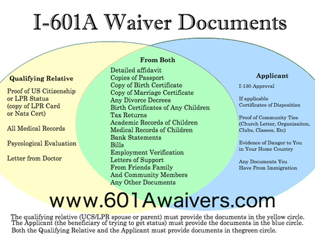 Documents Needed For A Strong 601A Waiver of Inadmissibility