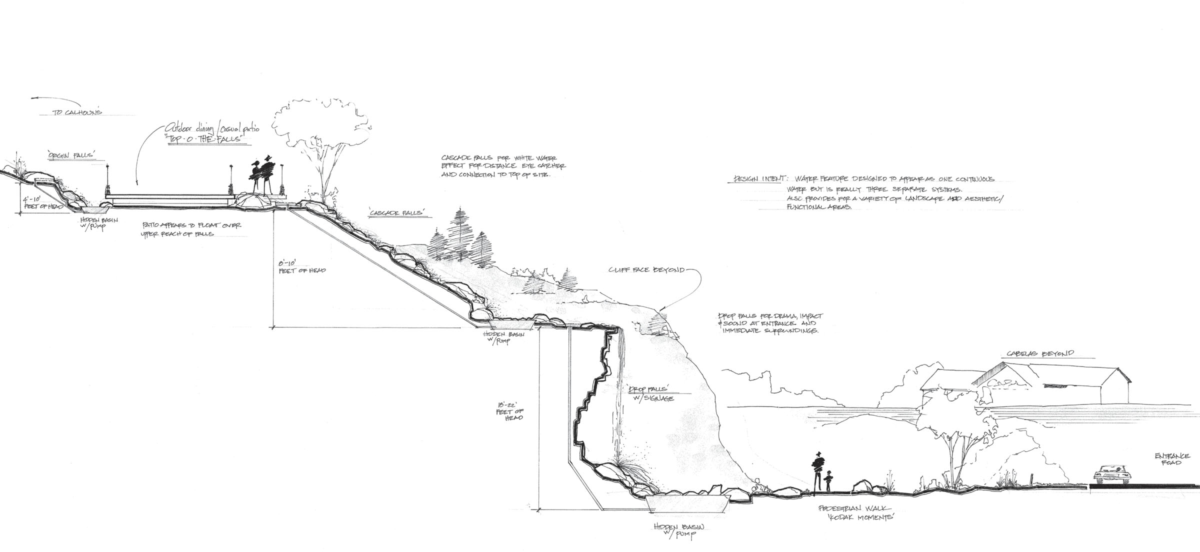 Falls Section Sheet-2