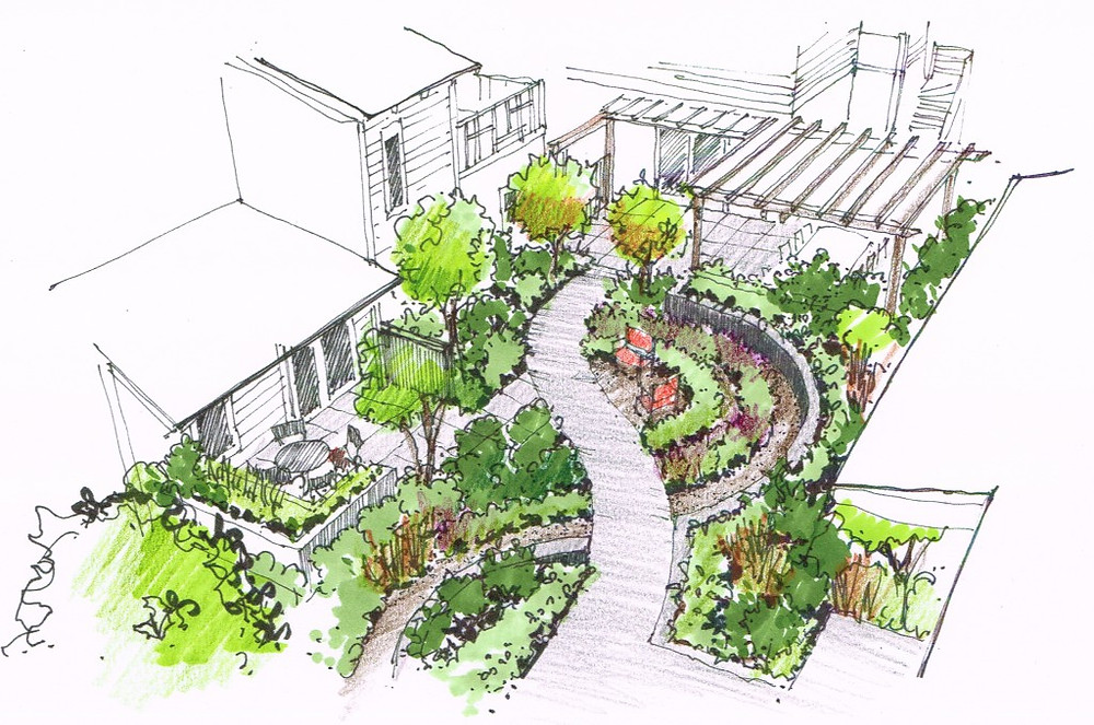 Ankeny Cohousing Landscape Plan Designed and Illustrated by The Figure Ground