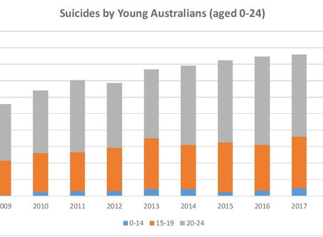 Inquiry into link between Antidepressants and Youth Suicide established by Health Minister