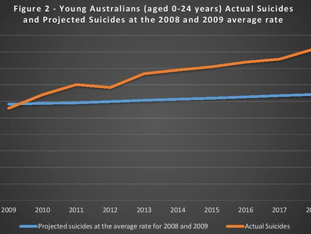 Link between antidepressants and suicides by young Australians revealed in new research.
