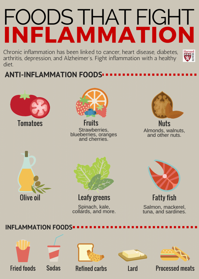 What is inflammation? 4 ways to help