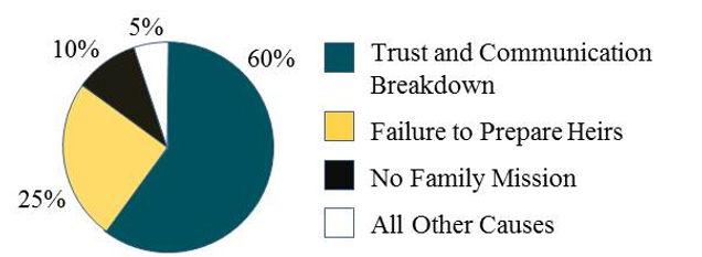 Pie Chart 3.jpg