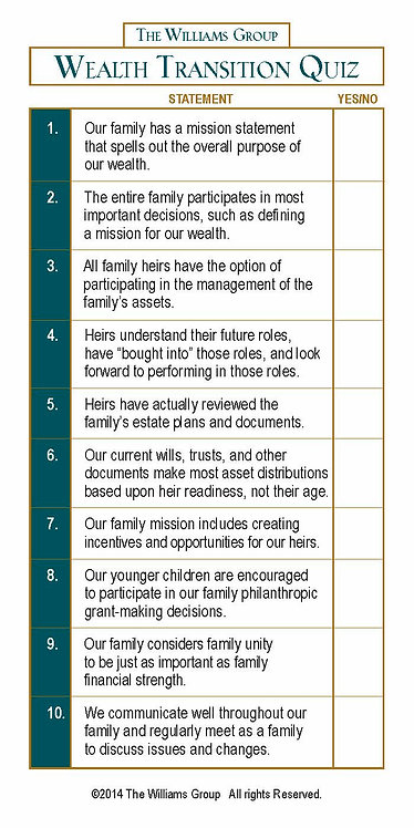 Is your family prepared for wealth transition? (Pack of 20 cards)