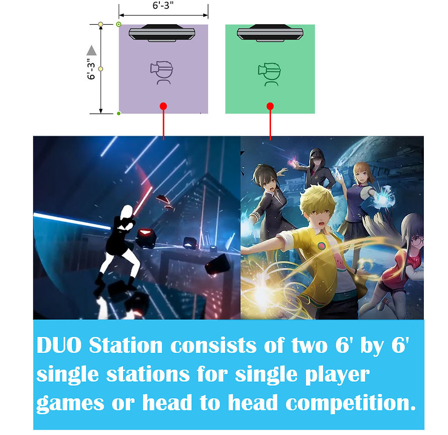 duo_stations.PNG
