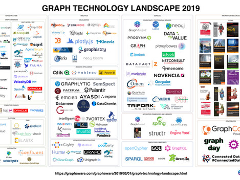 IntelligentTag Included in 2019 Graph Technology Landscape