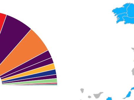 Votar de nuevo o seguir con Rajoy