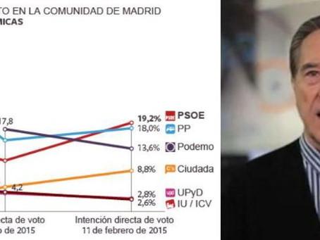 El País, pata periodística del golpe
