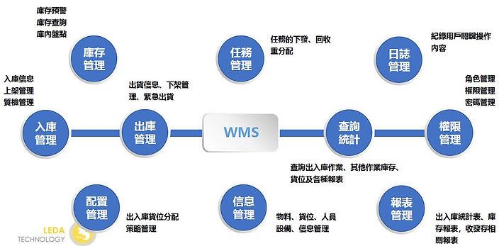 WMS1.jpg
