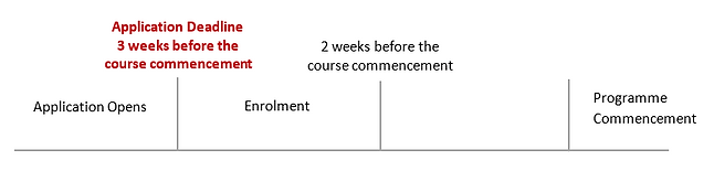 Important dates (SC).png