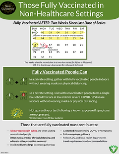 3.24.21 Guidance for Fully Vaccinated In