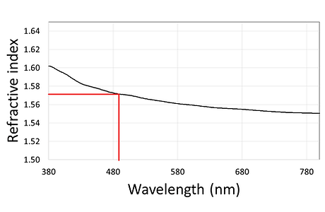 refractive_indexv2.png
