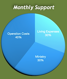 monthly support.png