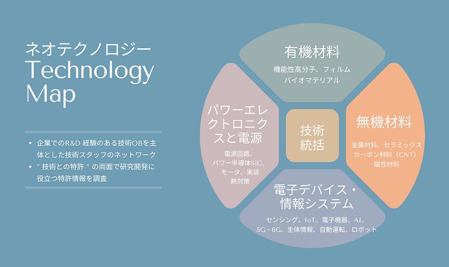 【ネオテクノロジーの得意分野】技術統括,有機材料,無機材料,パワーエレクトロニクスと電源,電子デバイスと情報システム