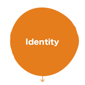 identity-circles 2-09-01.png