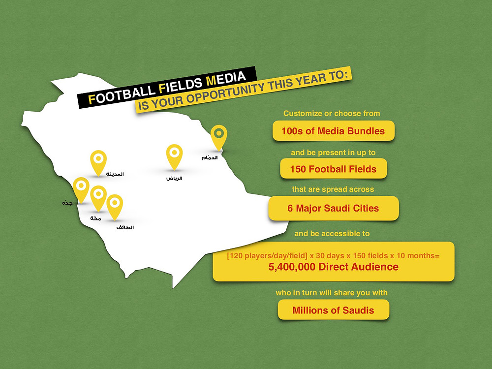 we cover more than 150 fields in KSA