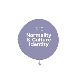 Normality & Culture Identity.png