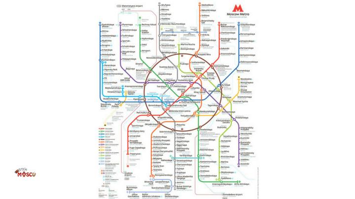 Esquema Metro de Moscú