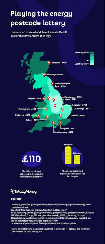 postcode_lottery_infographic.jpg