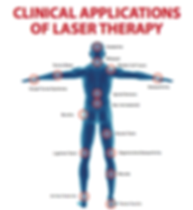Laser therapy for arthritis, tendinitis, fascitis, bursitis, rotator cuff, whiplash, wounds, carpal tunnel