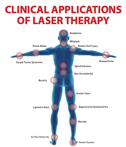 Brentwood Center of Health Therapeutic Laser