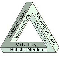 Holistic medicine triangle