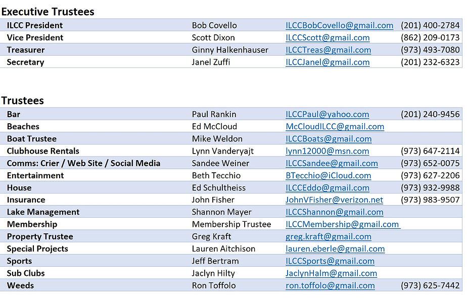 Trustee List 1-4-2021.jpg