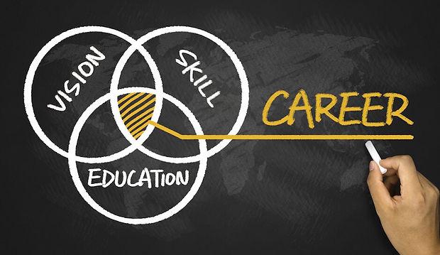 Career-Readiness.jpg