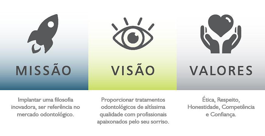 Missão, visão e valores da QSorriso