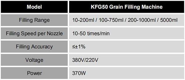 KFG50 Grain Filling Machine.JPG