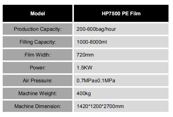 HP7500.JPG