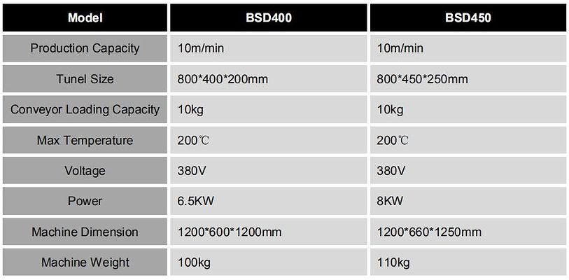 BSD400 BSD450.JPG