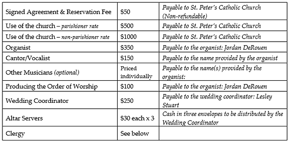 Wedding schedule of fees.PNG