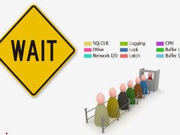 A biblioteca de Wait Types do SQL Server
