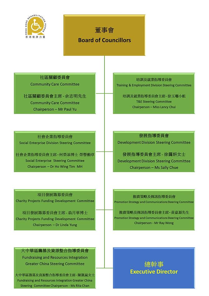 Steering_Committee_Chart_20190101.png