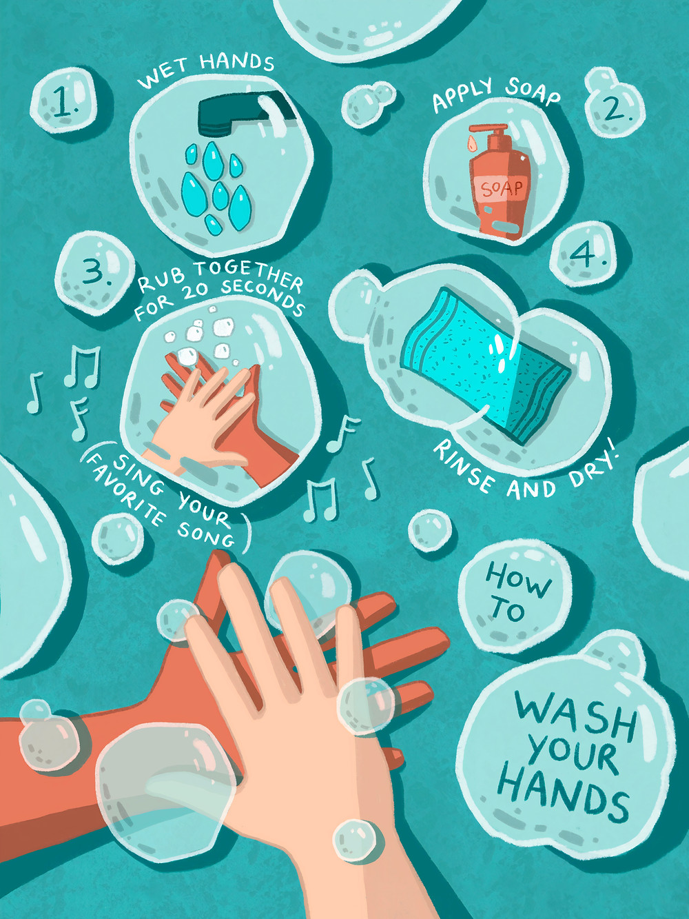 COVID-19 handwashing instructions how to wash your ands