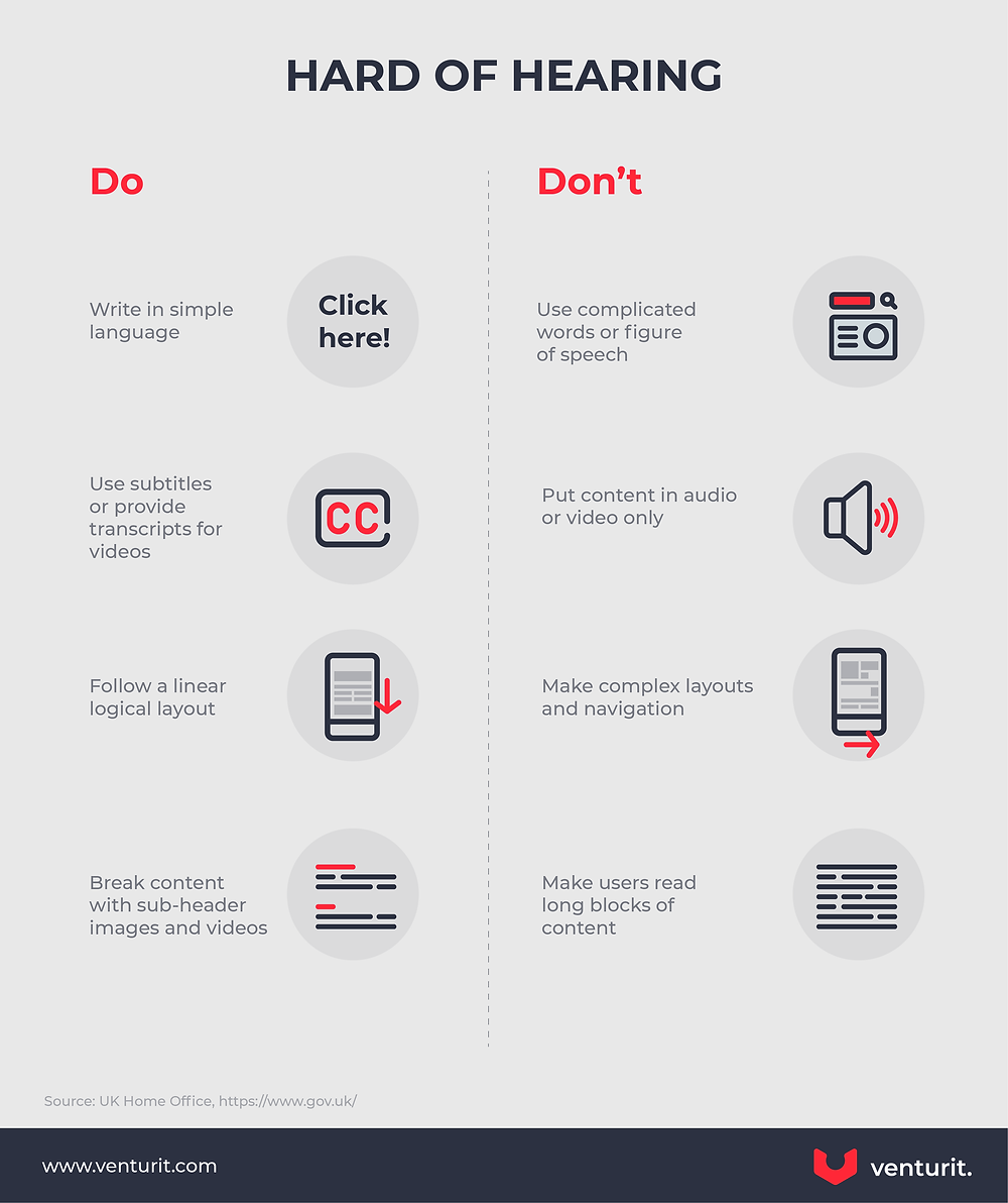 Dos and Don'ts when Designing for Hard of Hearing people