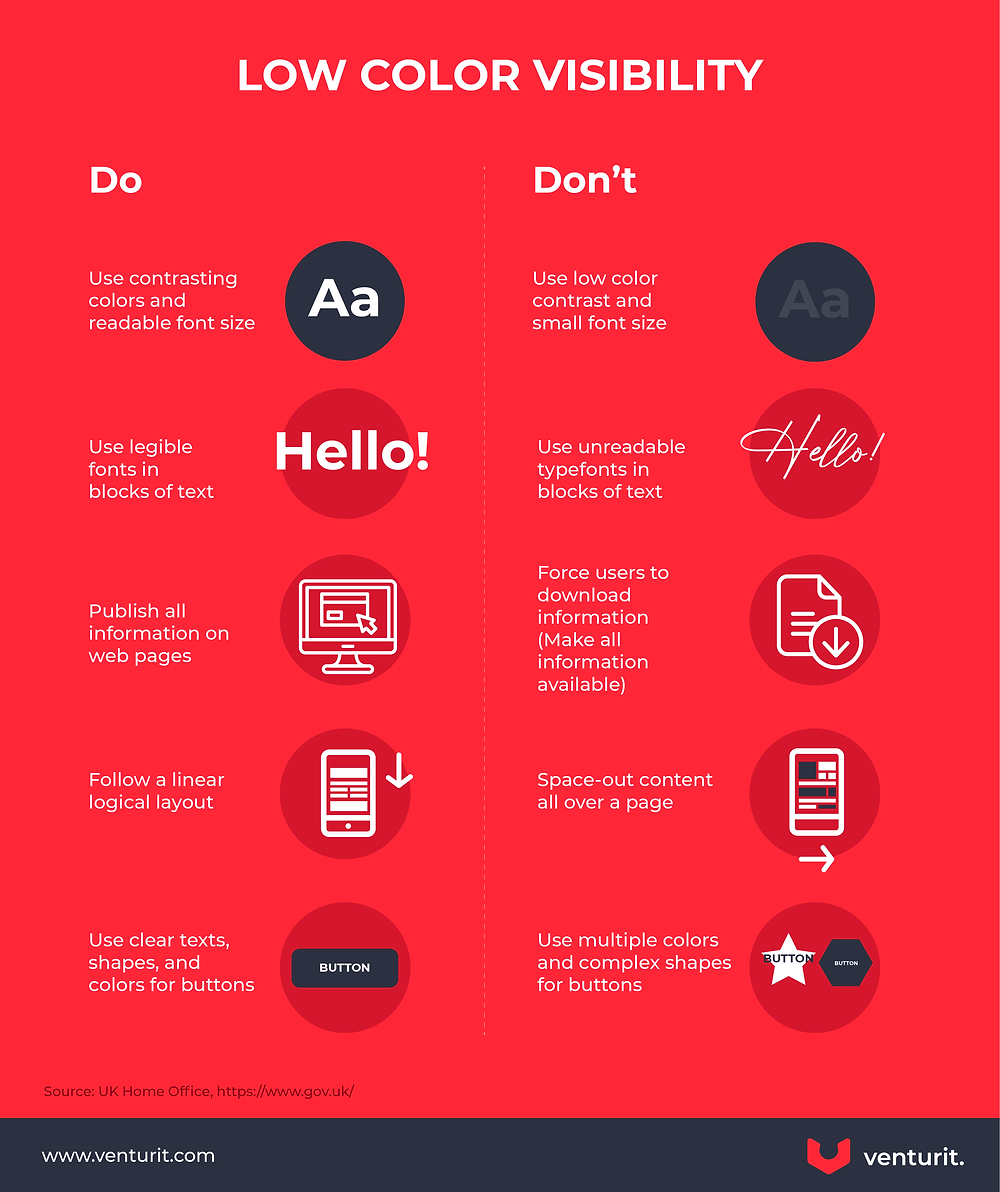 Low Color Vision Dos and Don'ts when Designing