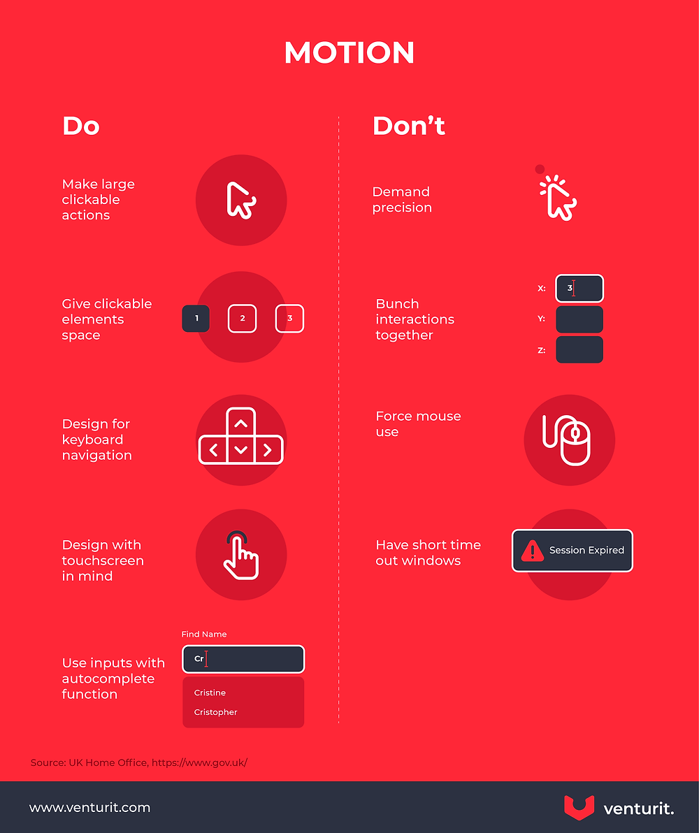 Dos and Don'ts when Designing for users with low physical motion