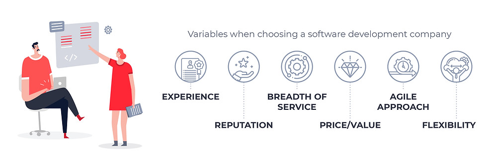 Variables when choosing a Software Development Company