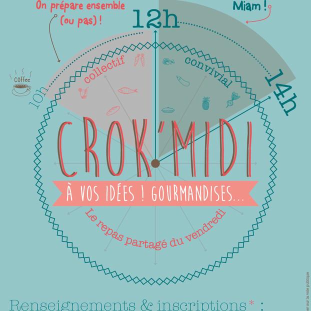Crok'Midi