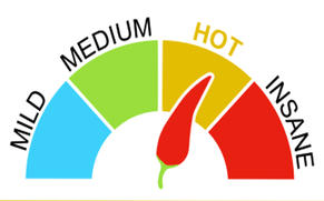 Spices of the Sun Heat Meter