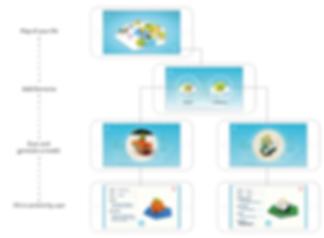 APP+FLOW_画板+1.png
