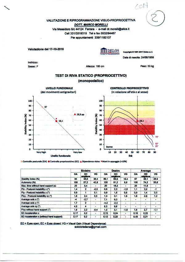 Test DELOS con Transmission pag.1.jpg