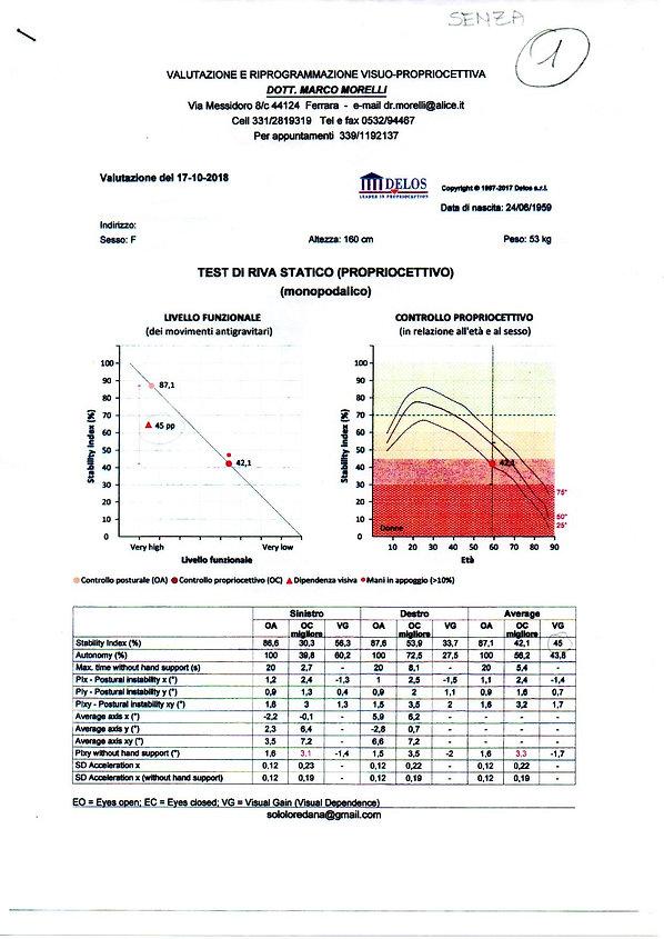 Test DELOS senza Transmission pag.1.jpg