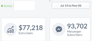 Achieved results with ecommerce MEssenger marketing at Budai Media