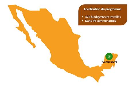 Yucatan project - I FEED GOOD