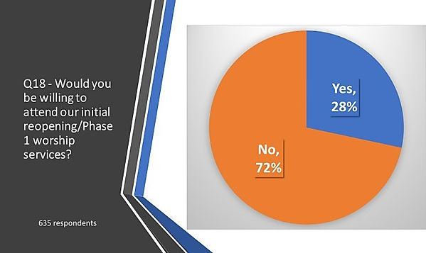 Survey Question 18.jpg