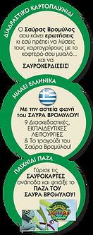 ΒΡΟΜΥΛΟΣ BULLET 03.png