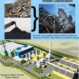Plasma Gasification of Municipal and Hazardous Waste